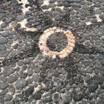 constel·lacions sistèmiques